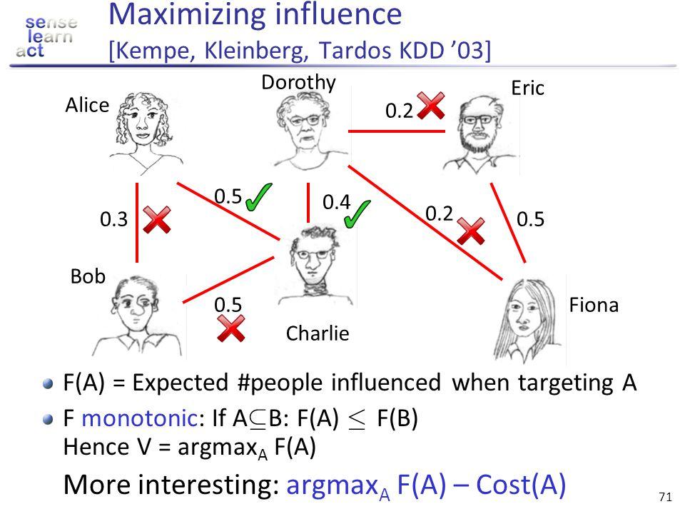 Maximizing influence [Kempe, Kleinberg, Tardos KDD '03]